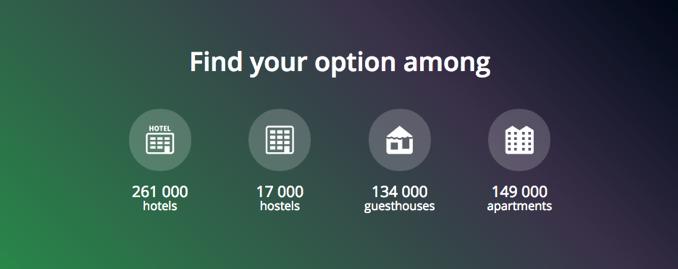hotellook ホテル代 比較