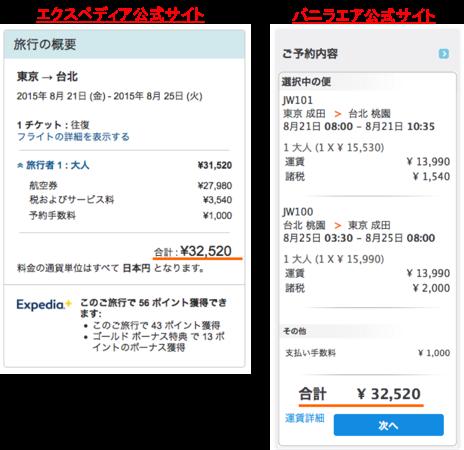 エクスペディア Air+割 安い?