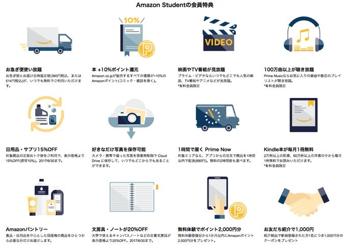 amazon studentの会員特典