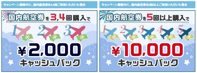 DeNAトラベル 国内航空券キャッシュバックキャンペーン